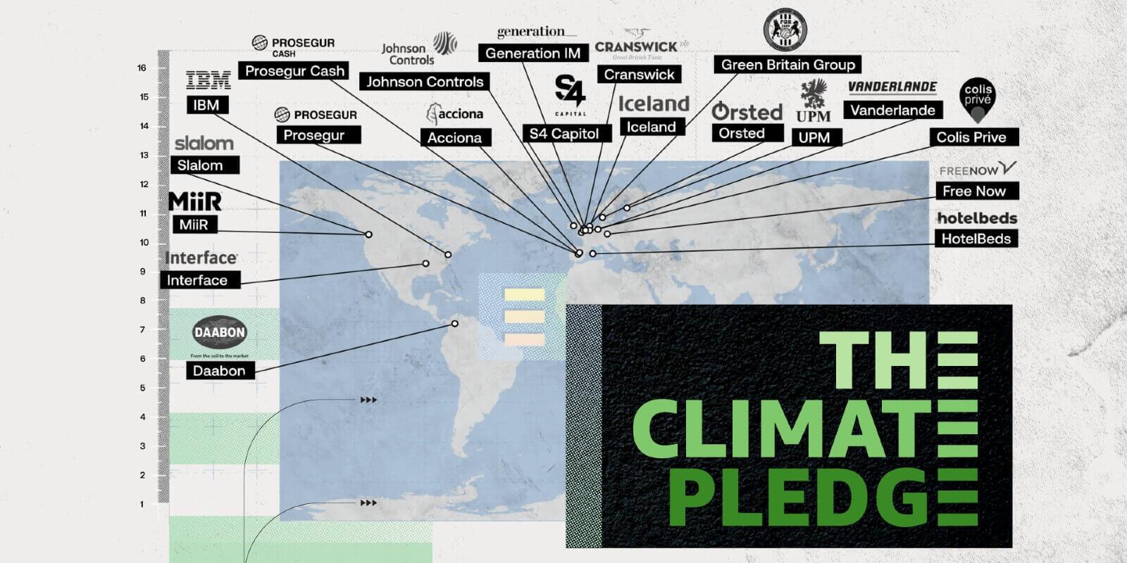 ACCIONA JOINS THE CLIMATE PLEDGE
